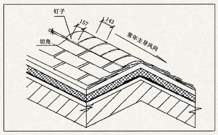 史上最详细的玻纤瓦屋面脊瓦的制作和铺装