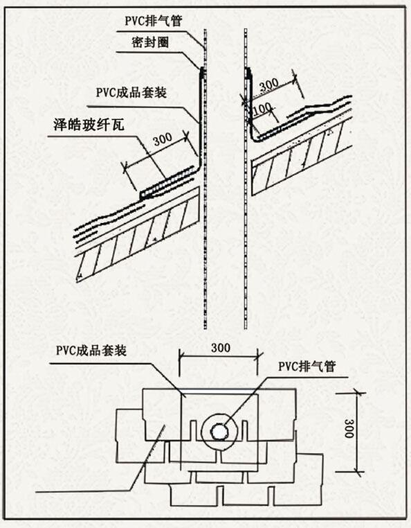 精品玻纤瓦几种泛水的处理方法